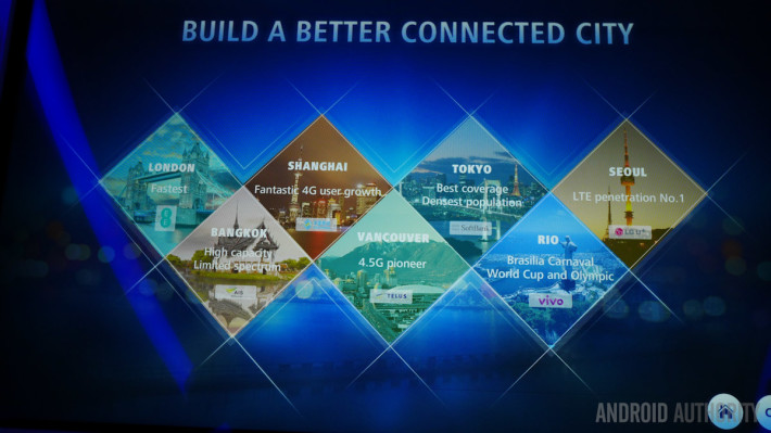 internet of things huawei eco-connect