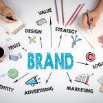 Building a Strong Brand Image – What Does It Take in 3 Simple Steps